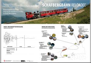 Schafberg plakat